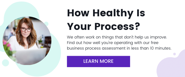 Take Business Process Improvement Opportunity Assessment