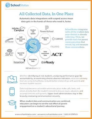 SchoolStatus Brief Overview