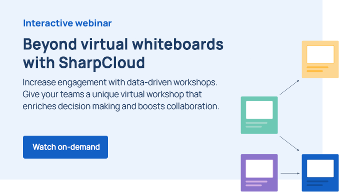 Beyond virtual whiteboards with SharpCloud