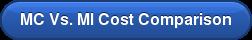 MC Vs. MI Cost Comparison
