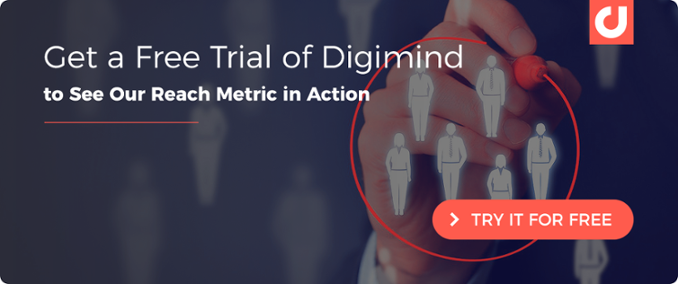 Digimind Social Metric