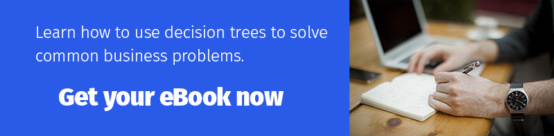 Download SimaFore's Decision Tree Article Digest CTA