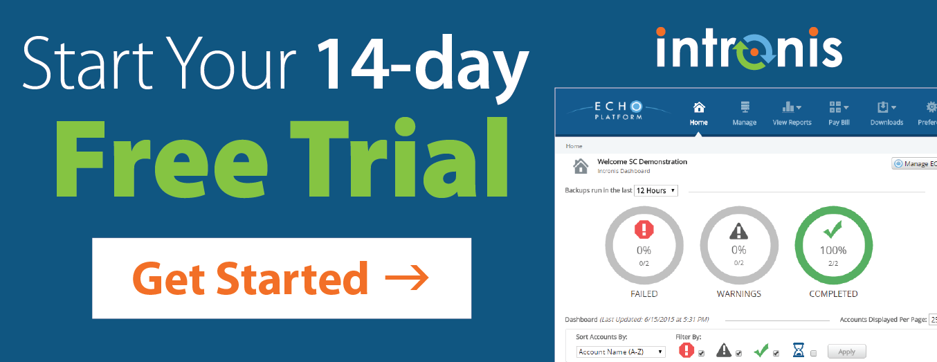 Intronis Free Trial