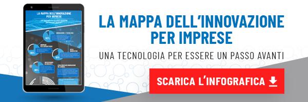 Digital Technologies - La mappa dell'innovazione per imprese
