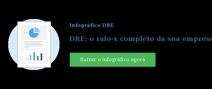 Infográfico DRE  DRE: o raio-x completo da sua empresa Baixar o infográfico agora