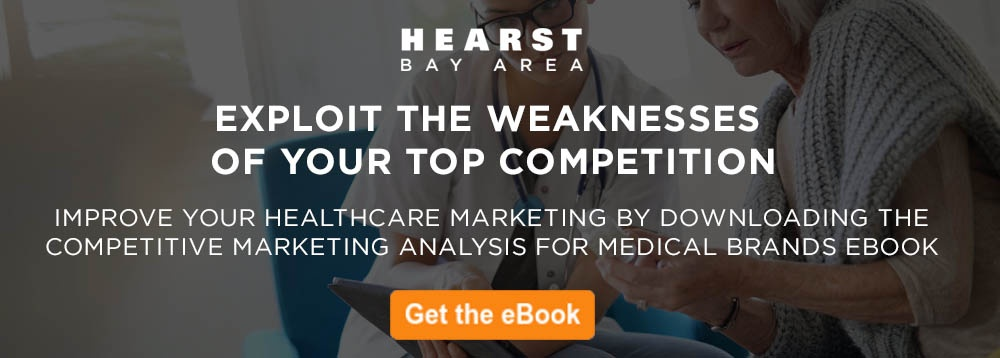 Competitive Marketing Analysis for Healthcare Brands