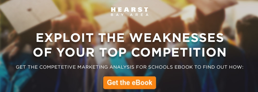Competitive Marketing Analysis for Schools