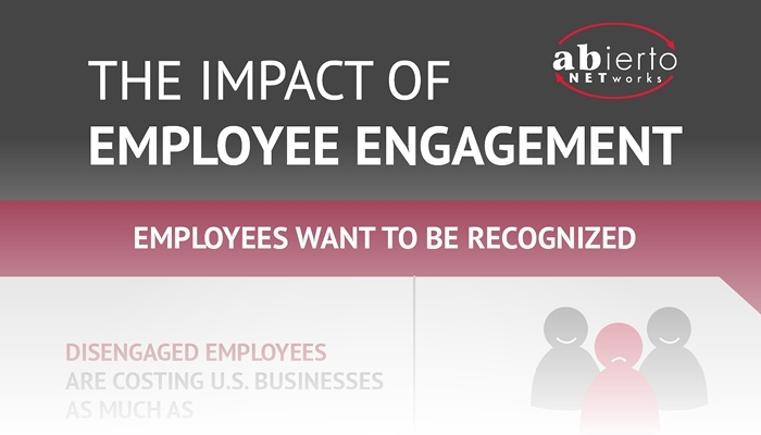 impact of employee engagment