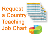 Download a Country Chart for Teaching English Abroad