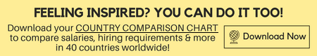 Download your Country Comparison Chart