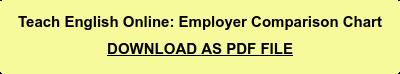 Teach English Online: EmployerComparison Chart  DOWNLOAD AS PDF FILE