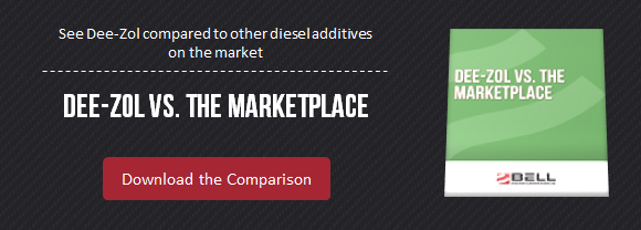 Download Dee-Zol vs. the Marketplace
