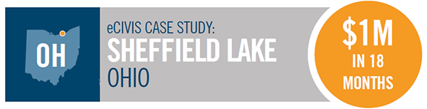 Sheffield Lake Ohio Case Study Call to Action
