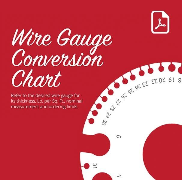 wire gauge conversion chart