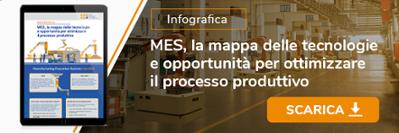 Infografica - MES, la mappa delle tecnologie e opportunità per ottimizzare il processo produttivo