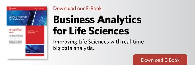 Business Analytics for Life Sciences | The Copley Consulting Group