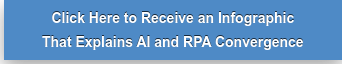Click Here to Receive an Infographic  That Explains AI and RPA Convergence
