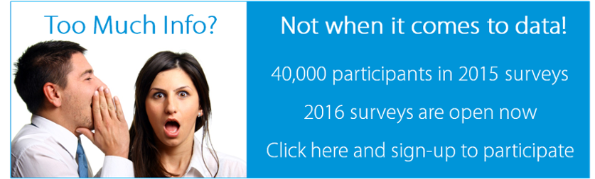 Sign-up-now-to-participate-in-2016-survey