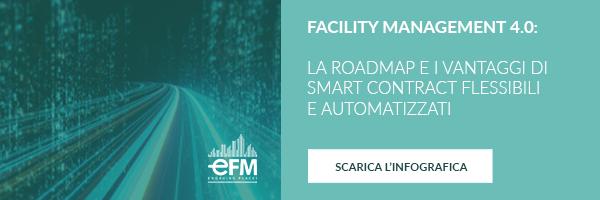 Clicca qui e scarica l'Infografica - Facility Management 4.0 la roadmap e i vantaggi di smart contract