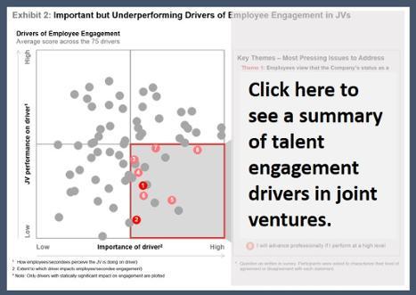 Joint Venture Talent Engagement Exhibit 2