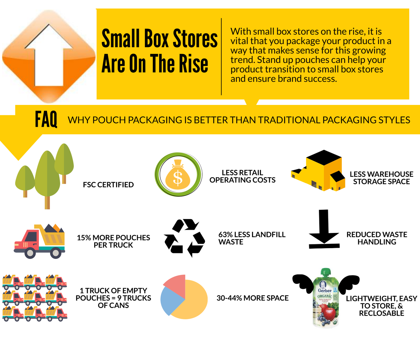 small box stores and pouch packaging