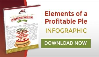 Elements of a profitable pizza pie