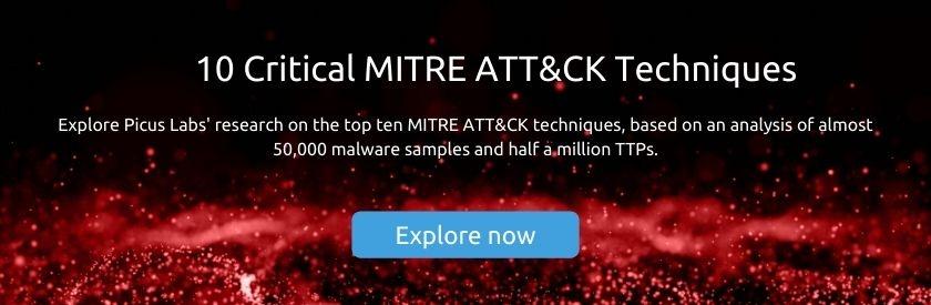 10 Critical MITRE ATT&CK Techniques