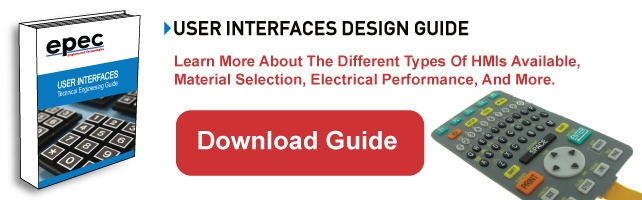 Download Our User Interfaces Design Guide