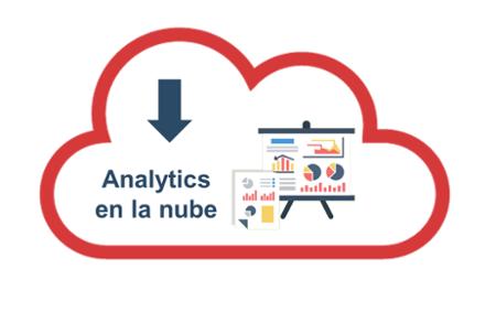 analytics, analytics cloud, analisis de datos, analisis en la nube, neteris, soluciones tecnologicas