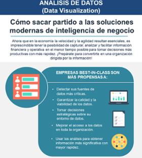 analisis de datos, business intelligence, inteligencia empresarial, neteris, soluciones tecnologicas