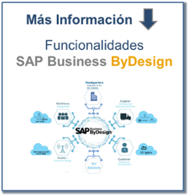 SAP Business ByDesign, erp en la nube, crm cloud, erp cloud