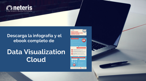data visualization cloud, oracle data visualization, visualizacion de datos, analisis visual, analytics, soluciones teconologicas, neteris
