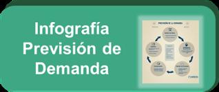 prevision de demanda, planificacion de la demanda, soluciones tecnologicas, analisis de datos, neteris, stepforward