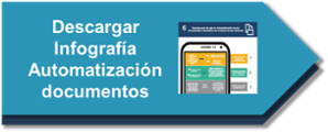 documentos financieros, infografia neteris, bottomline, automatizacion financiera