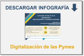 digitalizacion, transformacion digital, stepforward, neteris, sap pymes,  erp en la nube