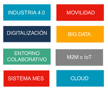 tendencias tecnologicas, neteris, industria 4.0, servicios en la nube, digitalizacion, movilidad, big data, entorno colaborativo, m2m, iot