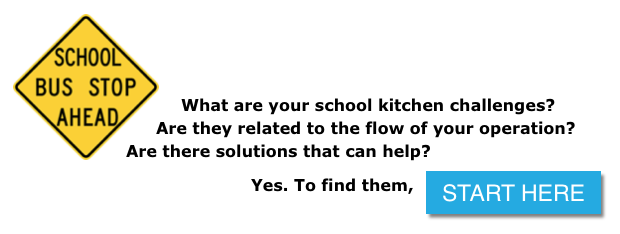 School Kitchen Assessment Virginia Maryland CTA