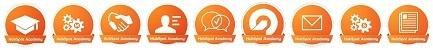 Инбаунл маркетингийн сертификатууд