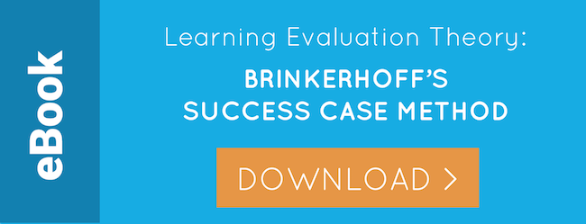 eBook: Brinkerhoff's Method for Learning Evaluation