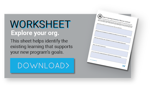 Use this worksheet to explore learning across your organization.