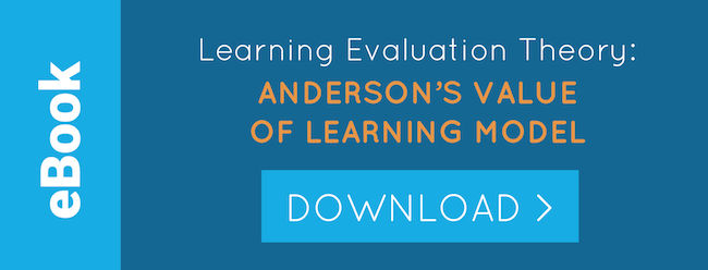 eBook: Anderson's Learning Evaluation Model