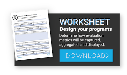 Use this worksheet to design your learning evaluation strategy.