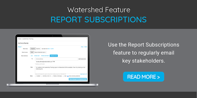 Watershed Report Subscriptions