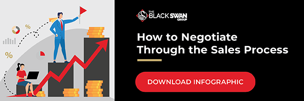 how-to-negotiate-through-the-sales-process