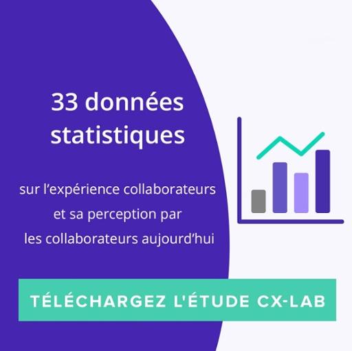 téléchargez l'étude CX-Lab
