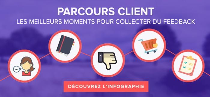 """téléchargez l'infographie """"parcours client"""""""