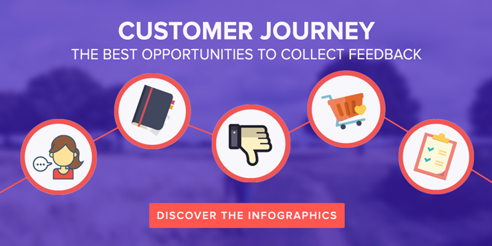 download the infographic about customer journey