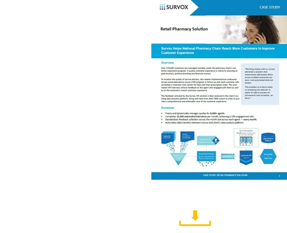 DOWNLOAD the National Healthcare Retailer Case Study