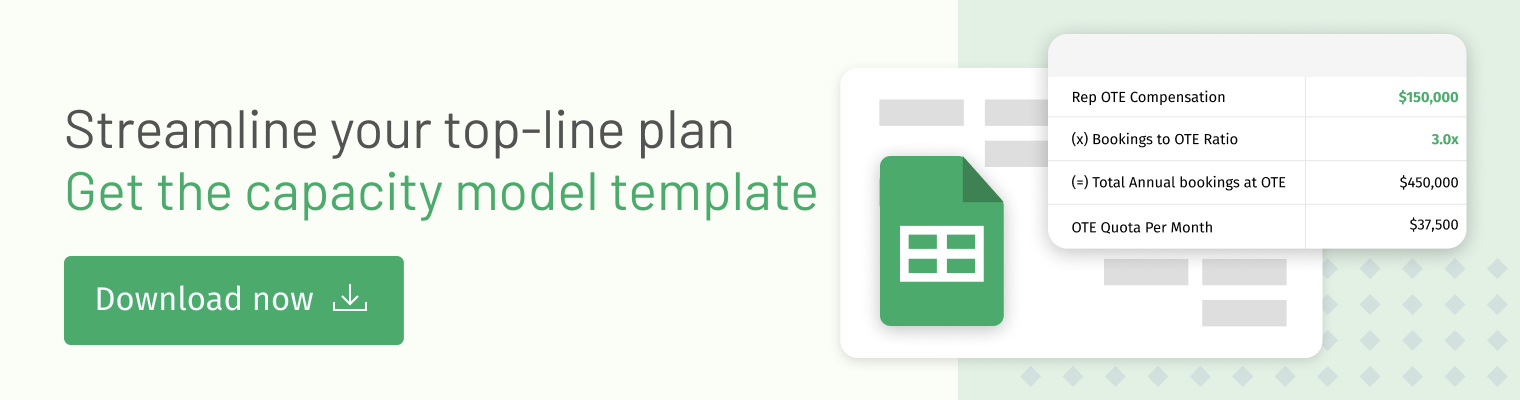 Streamline your top-line plan. Get the capacity model template.