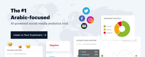 lucidya -AI-powered social listening tool